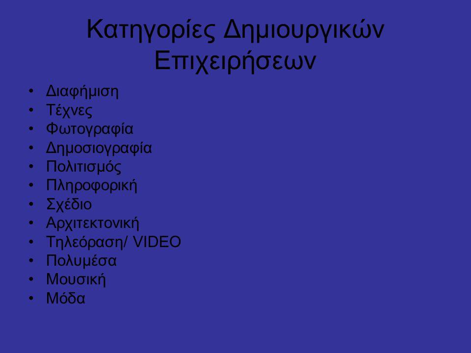 Κατηγορίες Δημιουργικών Επιχειρήσεων