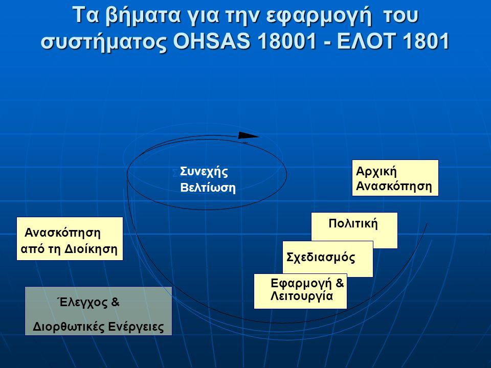 Τα βήματα για την εφαρμογή του συστήματος OHSAS 18001 - ΕΛΟΤ 1801