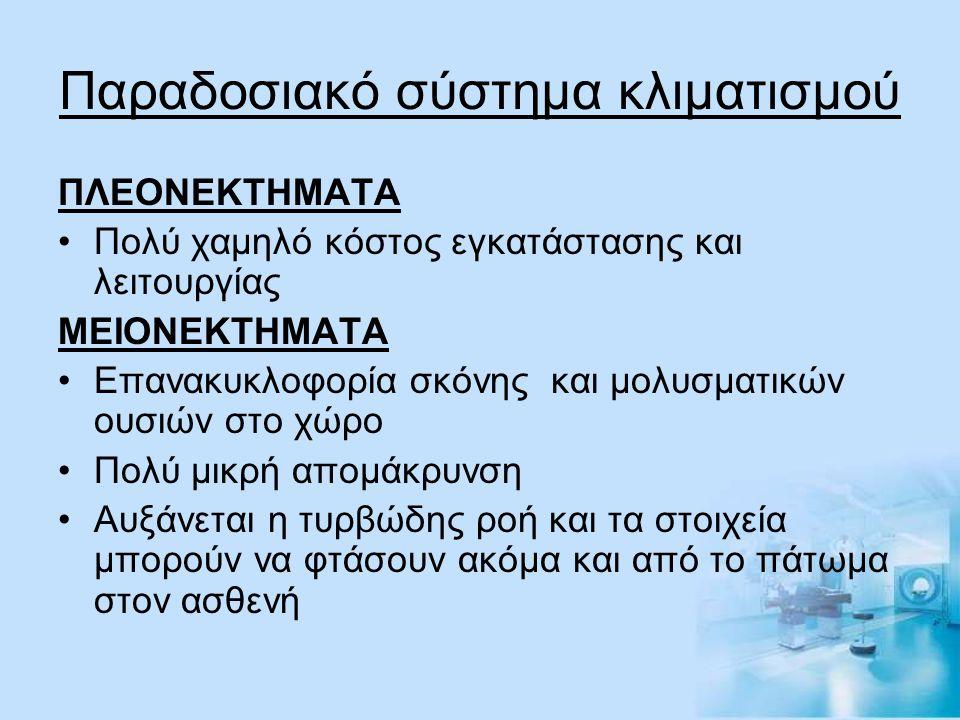 Παραδοσιακό σύστημα κλιματισμού