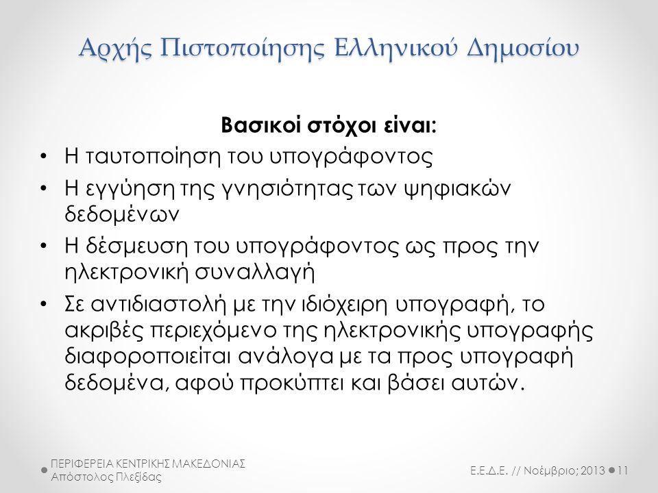 Αρχής Πιστοποίησης Ελληνικού Δημοσίου