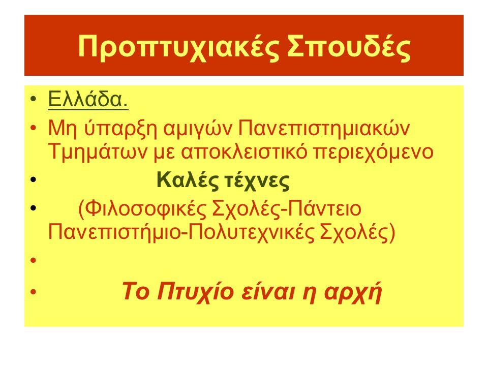 Προπτυχιακές Σπουδές Ελλάδα.