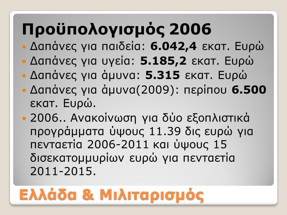 Προϋπολογισμός 2006 Ελλάδα & Μιλιταρισμός