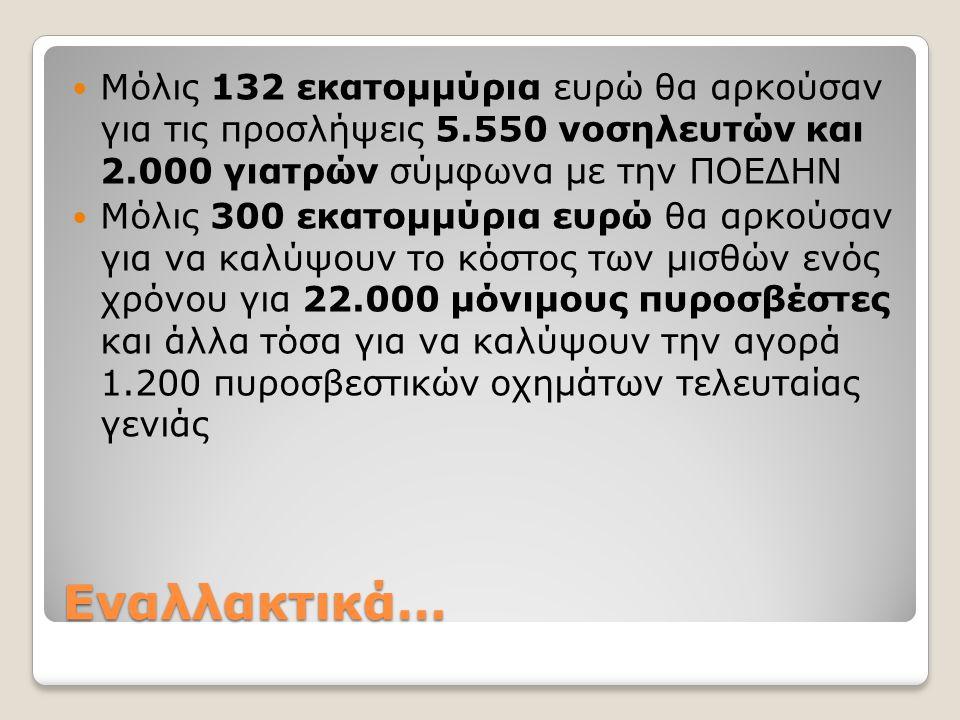 Μόλις 132 εκατομμύρια ευρώ θα αρκούσαν για τις προσλήψεις 5