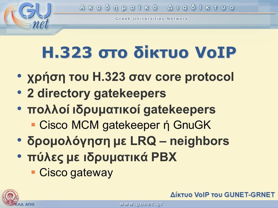 H.323 στο δίκτυο VoIP χρήση του H.323 σαν core protocol