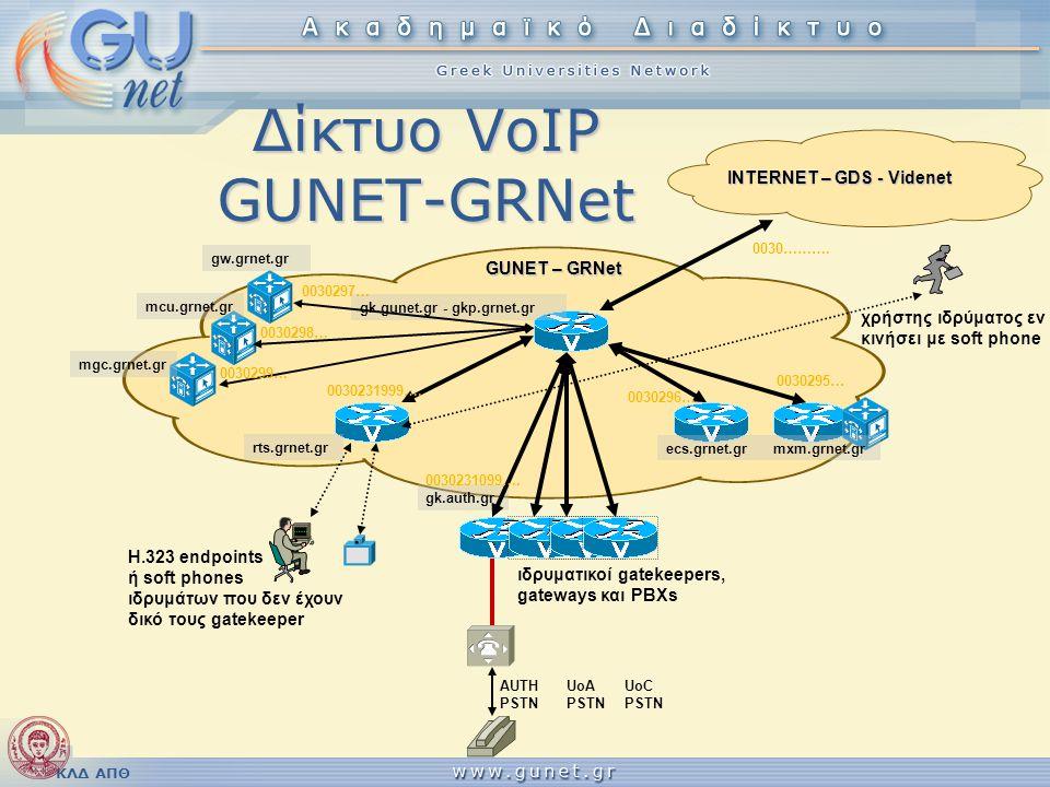 Δίκτυο VoIP GUNET-GRNet