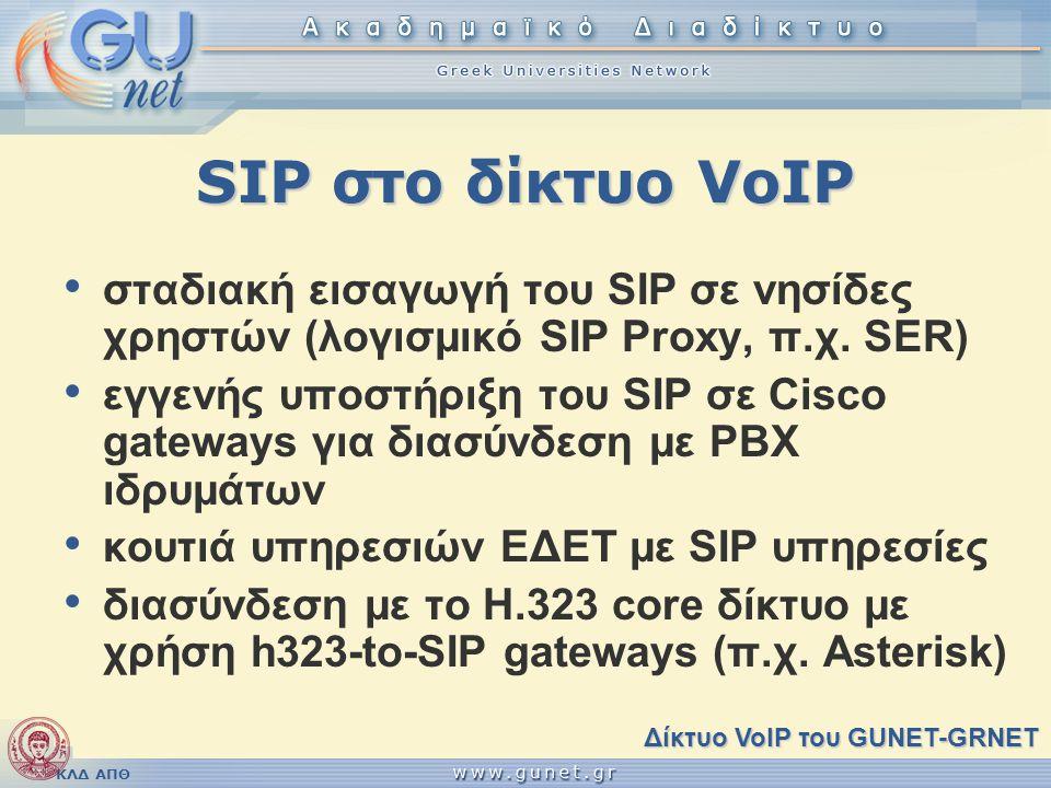 SIP στο δίκτυο VoIP σταδιακή εισαγωγή του SIP σε νησίδες χρηστών (λογισμικό SIP Proxy, π.χ. SER)