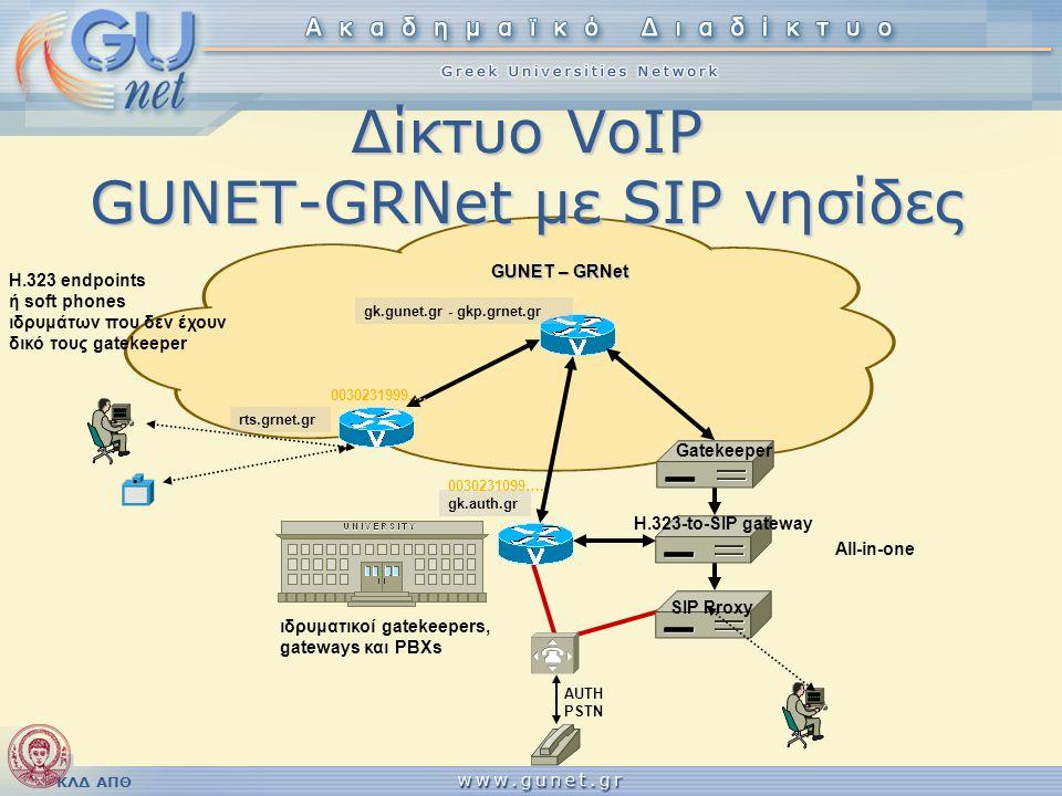 Δίκτυο VoIP GUNET-GRNet με SIP νησίδες