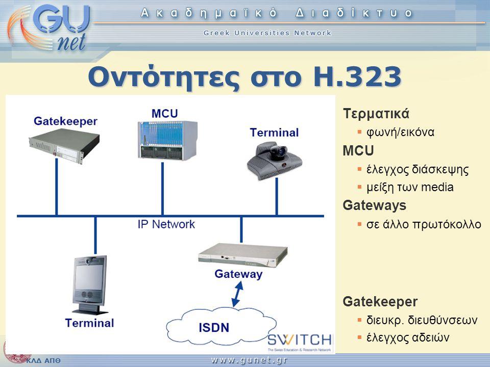 Οντότητες στο H.323 Τερματικά MCU Gateways Gatekeeper φωνή/εικόνα