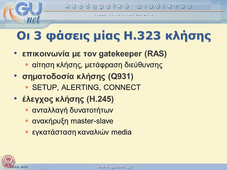 Οι 3 φάσεις μίας H.323 κλήσης επικοινωνία με τον gatekeeper (RAS)