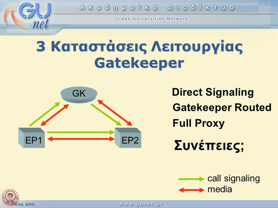 3 Καταστάσεις Λειτουργίας Gatekeeper