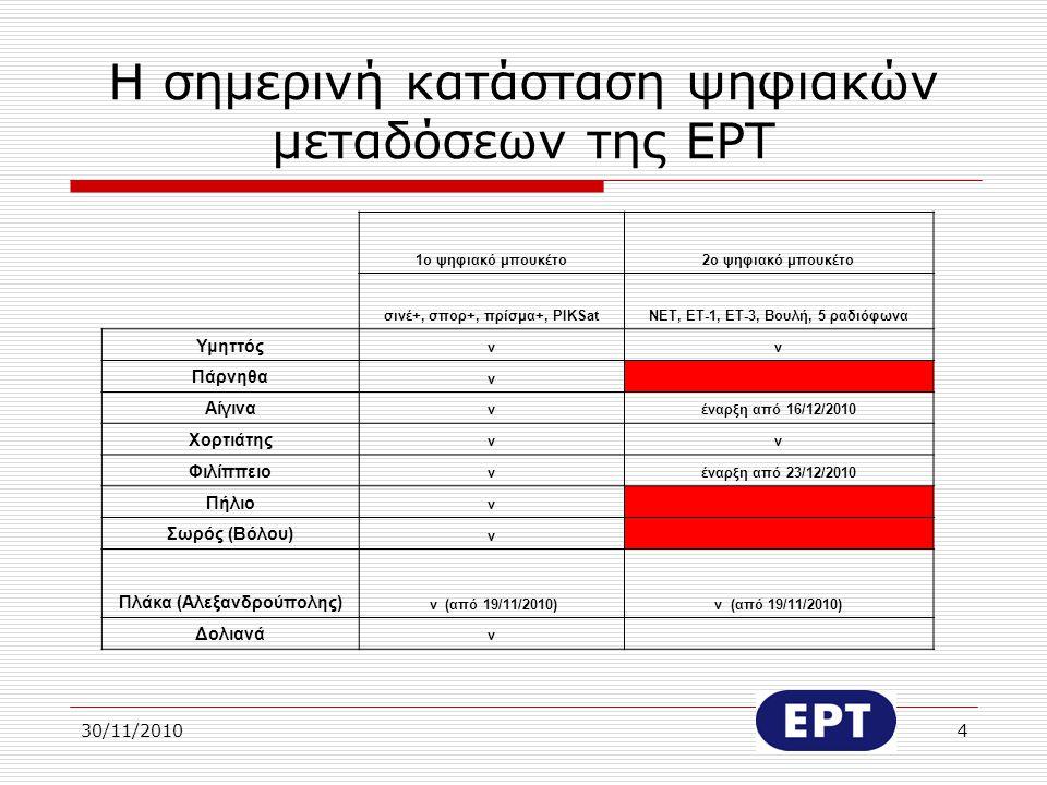 Η σημερινή κατάσταση ψηφιακών μεταδόσεων της ΕΡΤ