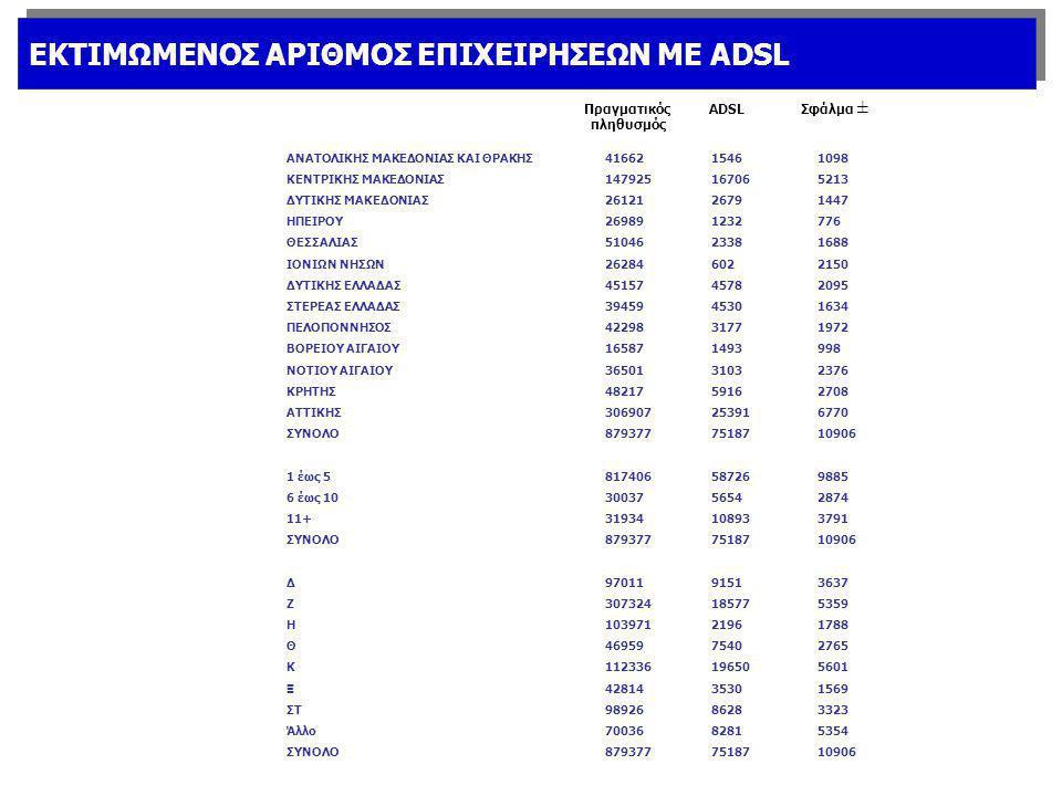ΕΚΤΙΜΩΜΕΝΟΣ ΑΡΙΘΜΟΣ ΕΠΙΧΕΙΡΗΣΕΩΝ ΜΕ ADSL
