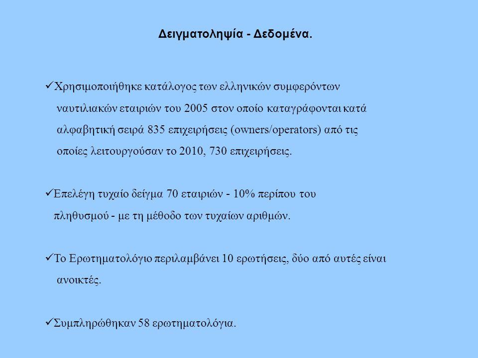 Χρησιμοποιήθηκε κατάλογος των ελληνικών συμφερόντων