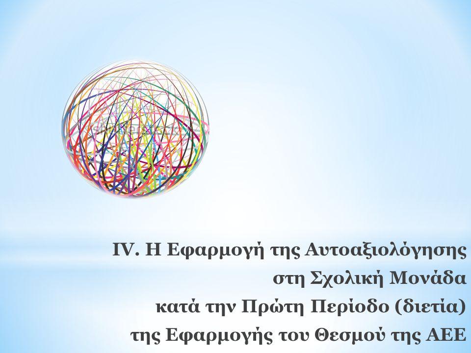 ΙV. Η Εφαρμογή της Αυτοαξιολόγησης