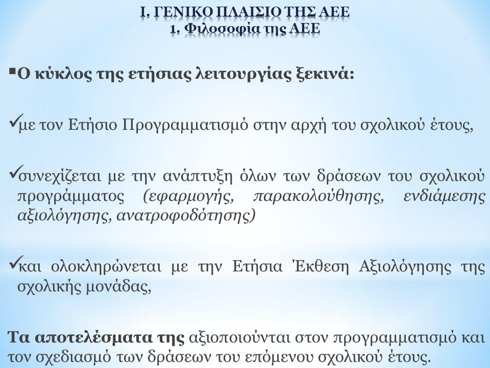 Ι. ΓΕΝΙΚΟ ΠΛΑΙΣΙΟ ΤΗΣ ΑΕΕ 1. Φιλοσοφία της ΑΕΕ