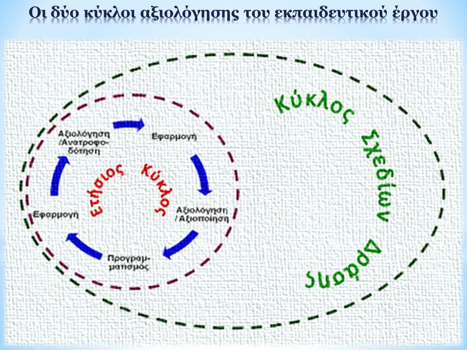 Οι δύο κύκλοι αξιολόγησης του εκπαιδευτικού έργου