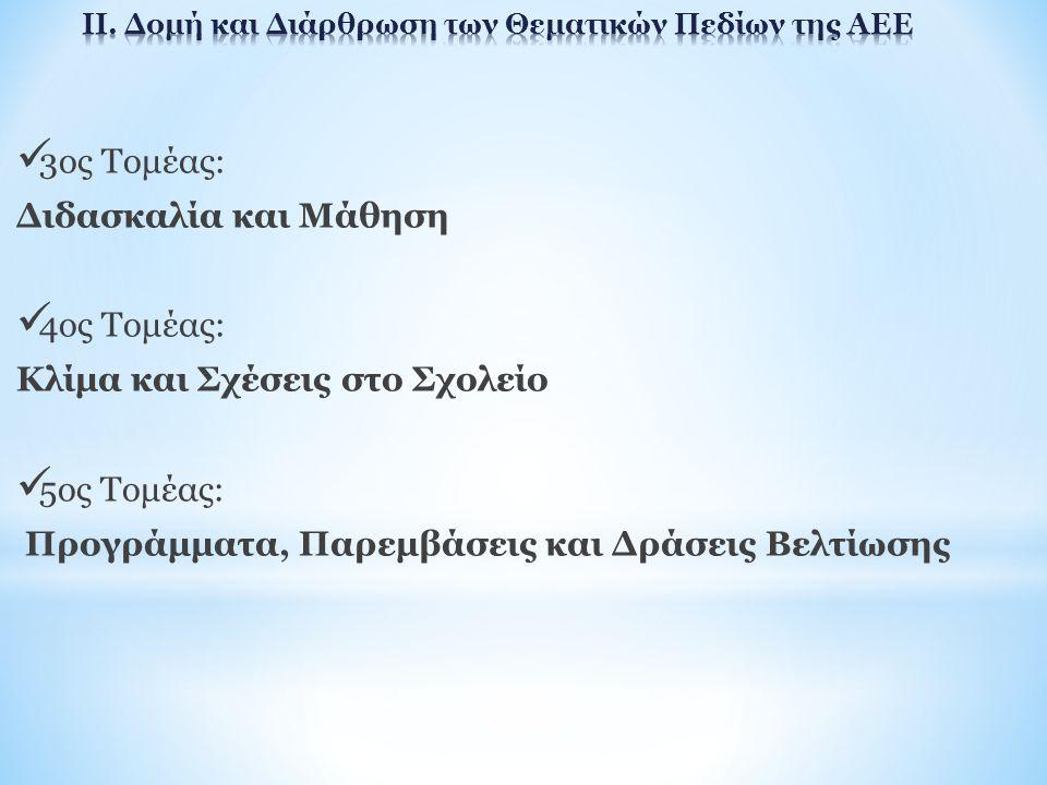 ΙΙ. Δομή και Διάρθρωση των Θεματικών Πεδίων της ΑΕΕ