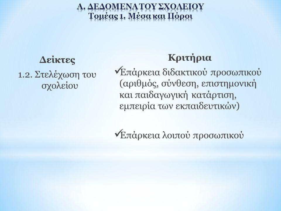 Α. ΔΕΔΟΜΕΝΑ ΤΟΥ ΣΧΟΛΕΙΟΥ Τομέας 1. Μέσα και Πόροι