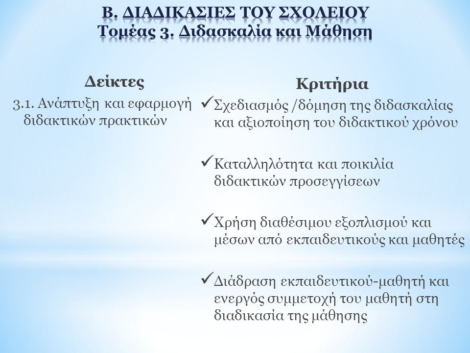 Β. ΔΙΑΔΙΚΑΣΙΕΣ ΤΟΥ ΣΧΟΛΕΙΟΥ Τομέας 3. Διδασκαλία και Μάθηση