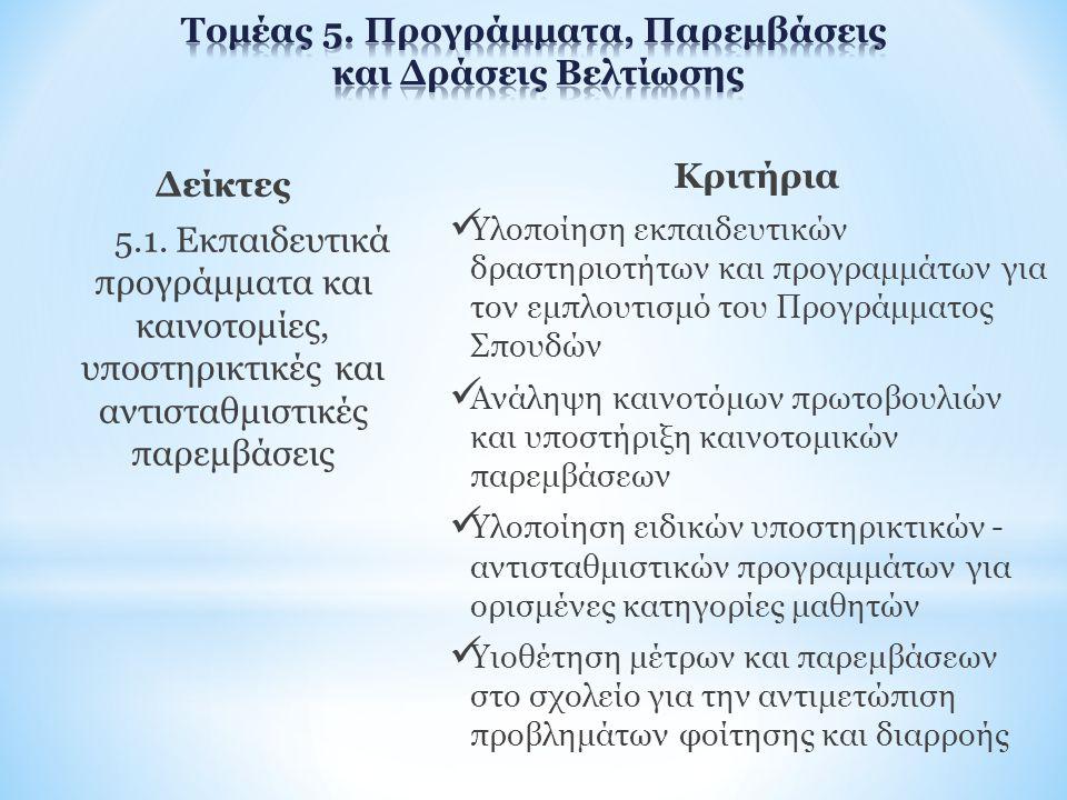 Τομέας 5. Προγράμματα, Παρεμβάσεις και Δράσεις Βελτίωσης