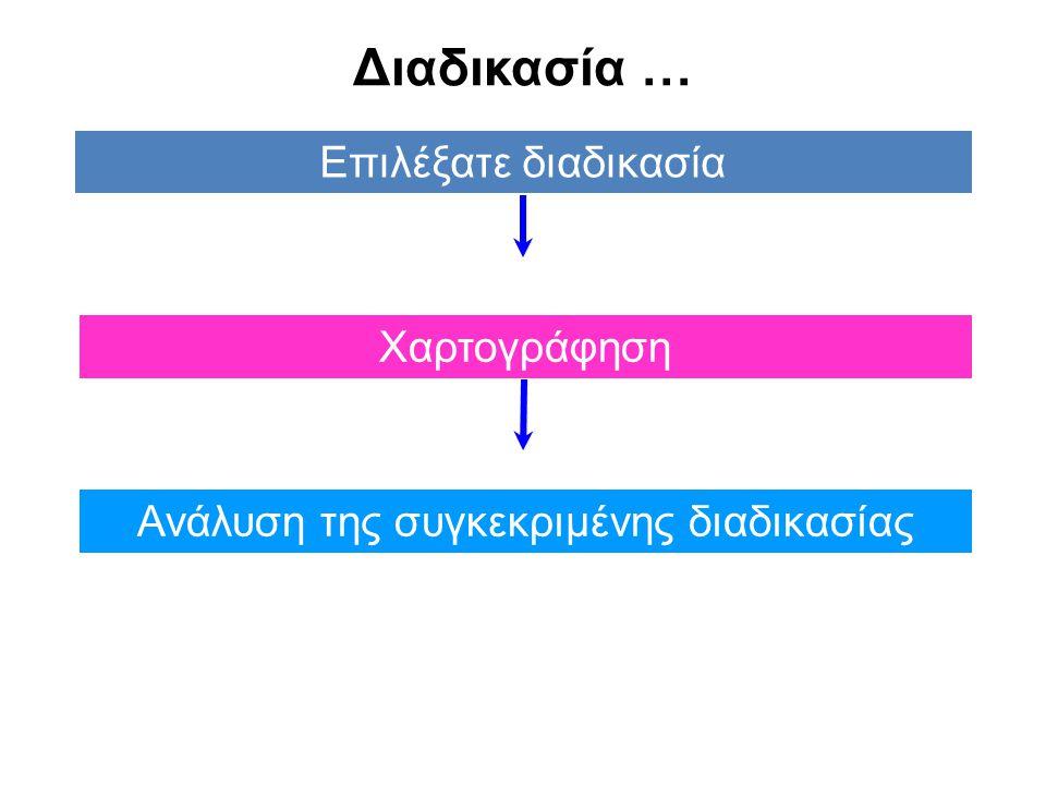 Ανάλυση της συγκεκριμένης διαδικασίας