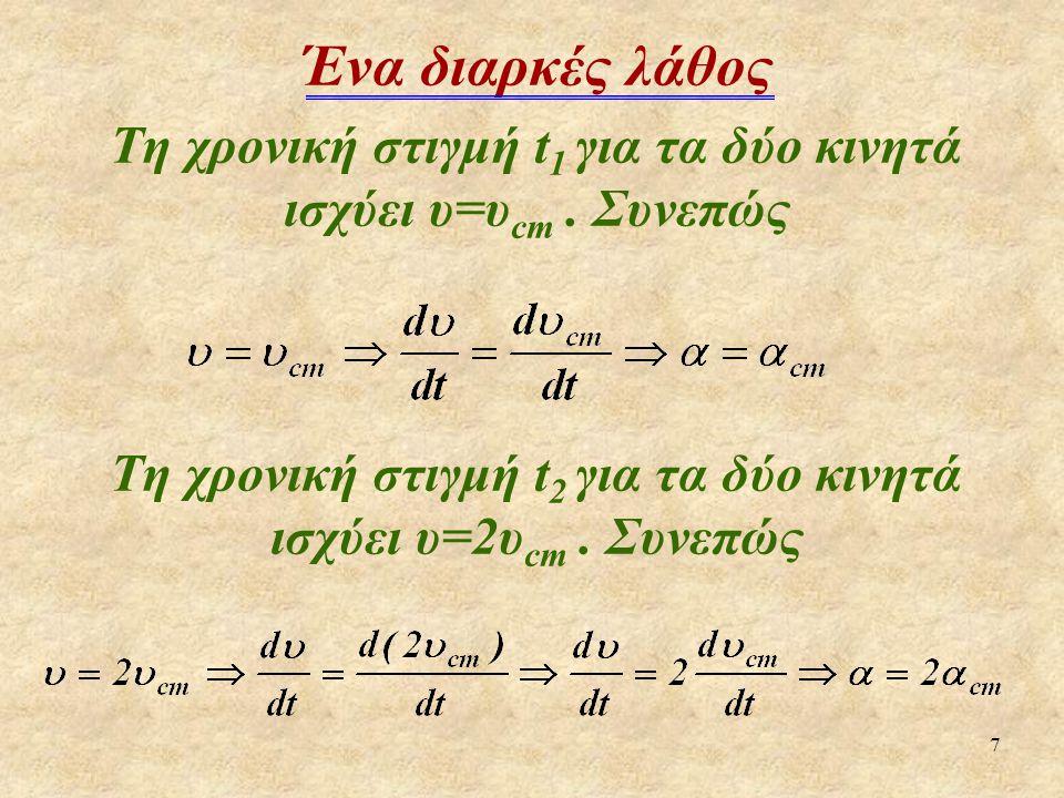 Ένα διαρκές λάθος Τη χρονική στιγμή t1 για τα δύο κινητά ισχύει υ=υcm .