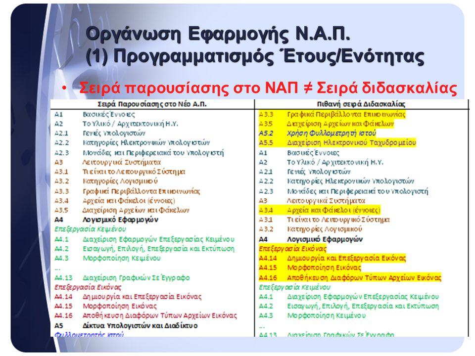 Οργάνωση Εφαρμογής Ν.Α.Π. (1) Προγραμματισμός Έτους/Ενότητας