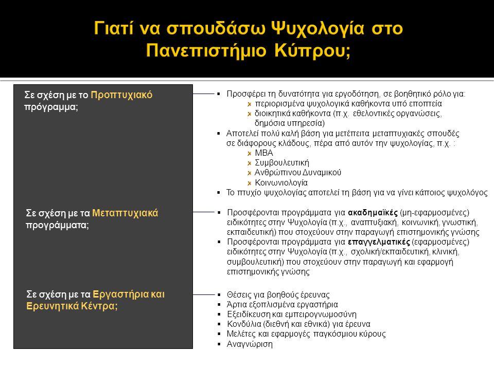 Γιατί να σπουδάσω Ψυχολογία στο Πανεπιστήμιο Κύπρου;