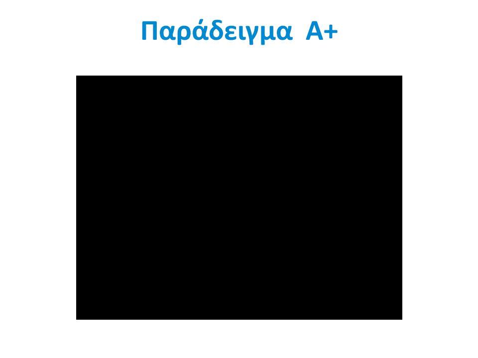 Παράδειγμα Α+