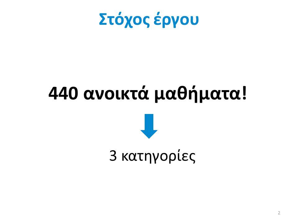 Στόχος έργου 440 ανοικτά μαθήματα! 3 κατηγορίες