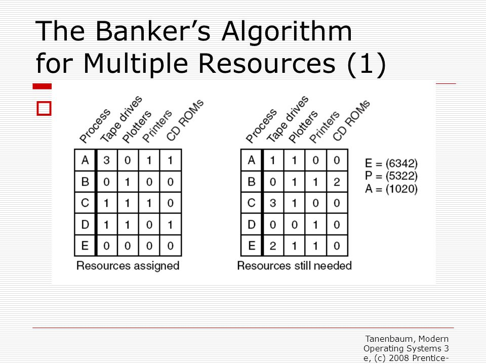 The Banker's Algorithm for Multiple Resources (1)