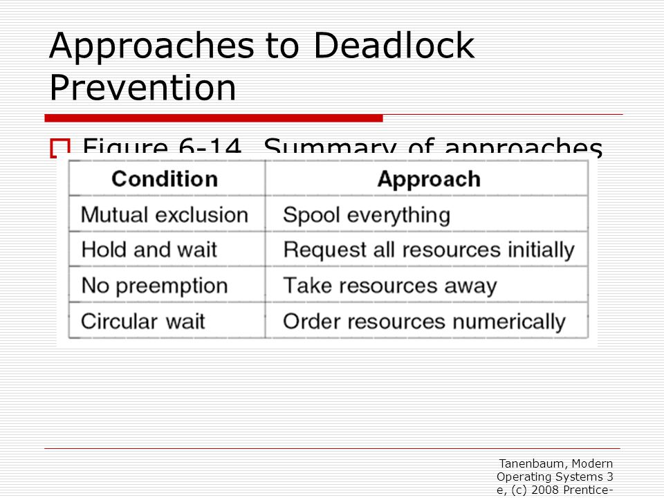 Approaches to Deadlock Prevention