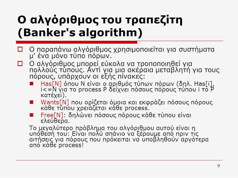 Ο αλγόριθμος του τραπεζίτη (Banker s algorithm)
