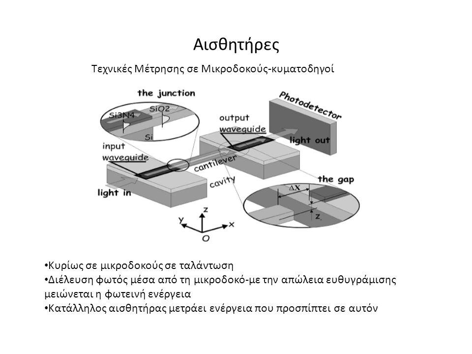 Αισθητήρες Τεχνικές Μέτρησης σε Μικροδοκούς-κυματοδηγοί