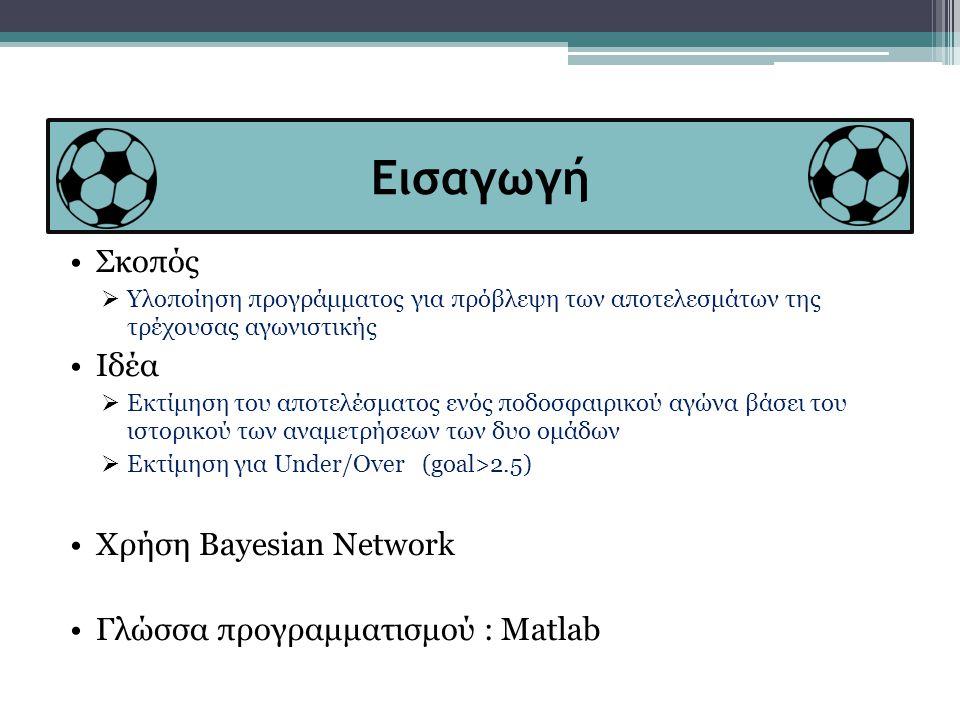 Εισαγωγή Σκοπός Ιδέα Χρήση Bayesian Network