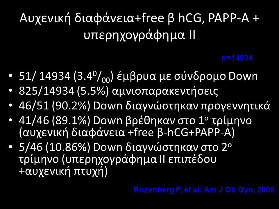 Αυχενική διαφάνεια+free β hCG, PAPP-A + υπερηχογράφημα ΙΙ
