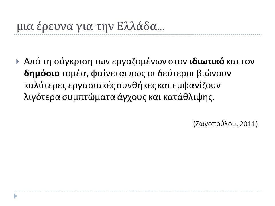 μια έρευνα για την Ελλάδα...