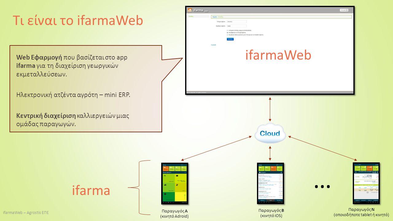 … Τι είναι το ifarmaWeb ifarmaWeb ifarma