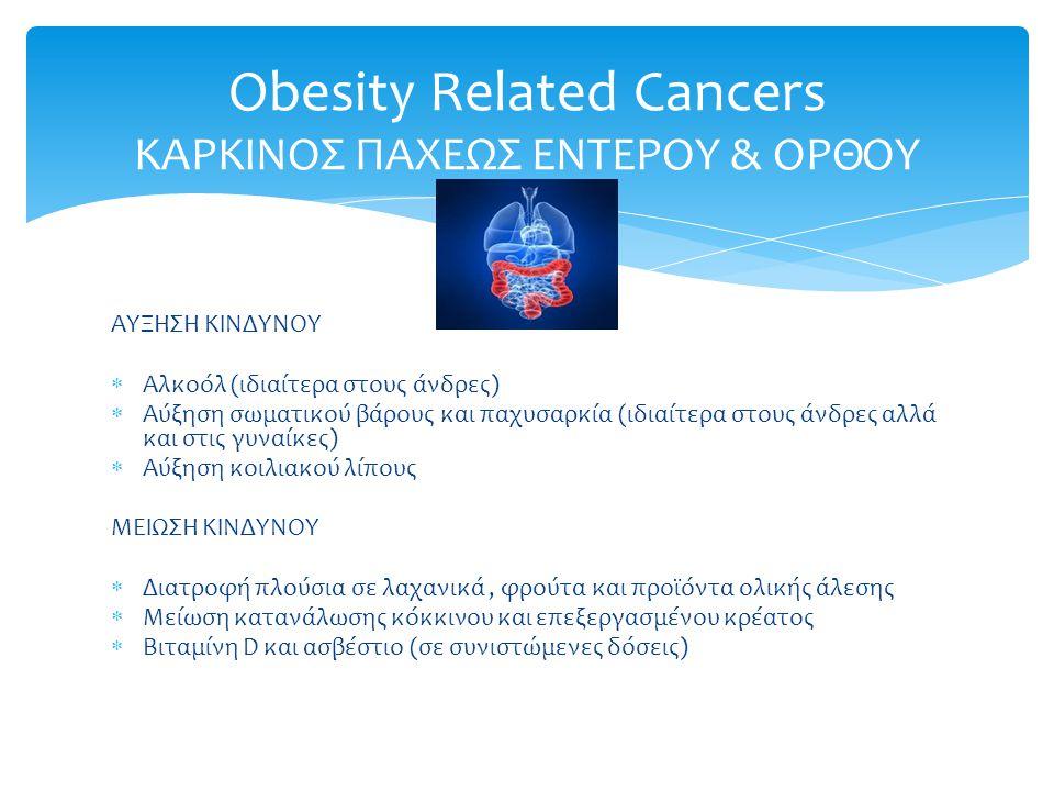 Obesity Related Cancers ΚΑΡΚΙΝΟΣ ΠΑΧΕΩΣ ΕΝΤΕΡΟΥ & ΟΡΘΟΥ