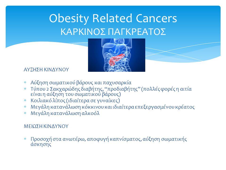 Obesity Related Cancers ΚΑΡΚΙΝΟΣ ΠΑΓΚΡΕΑΤΟΣ