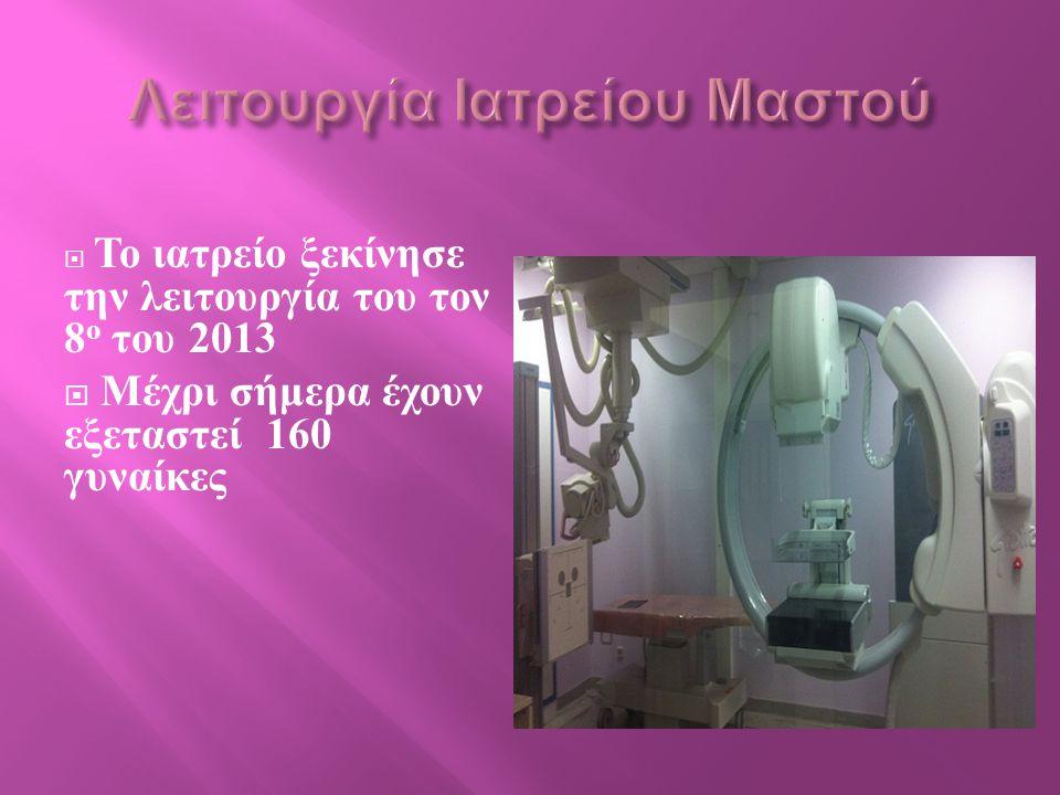 Λειτουργία Ιατρείου Μαστού