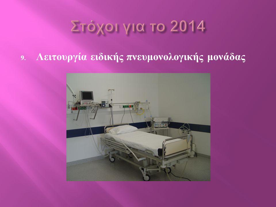 Στόχοι για το 2014 Λειτουργία ειδικής πνευμονολογικής μονάδας