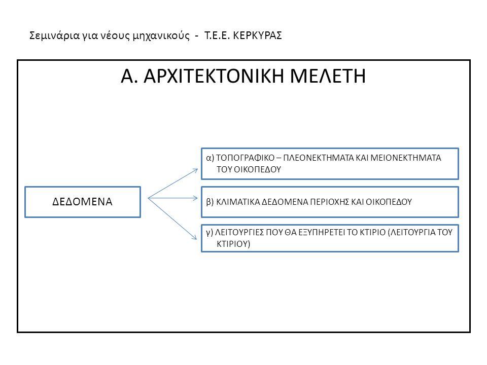 Σεμινάρια για νέους μηχανικούς - Τ.Ε.Ε. ΚΕΡΚΥΡΑΣ