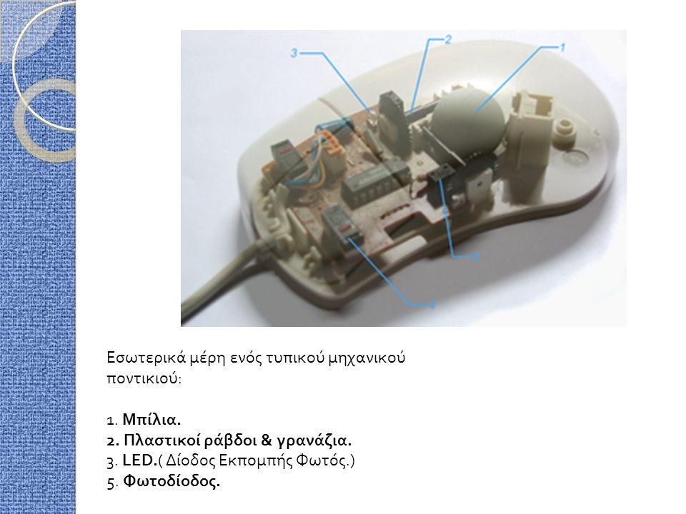 Εσωτερικά μέρη ενός τυπικού μηχανικού ποντικιού: