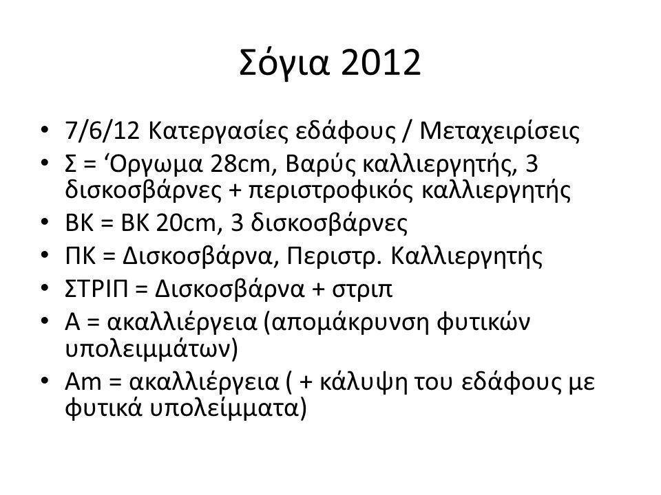 Σόγια 2012 7/6/12 Κατεργασίες εδάφους / Μεταχειρίσεις