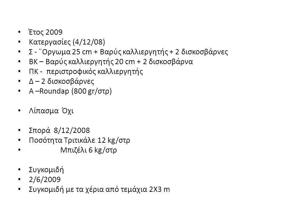 Έτος 2009 Κατεργασίες (4/12/08) Σ - ¨Οργωμα 25 cm + Βαρύς καλλιεργητής + 2 δισκοσβάρνες. ΒΚ – Βαρύς καλλιεργητής 20 cm + 2 δισκοσβάρνα.