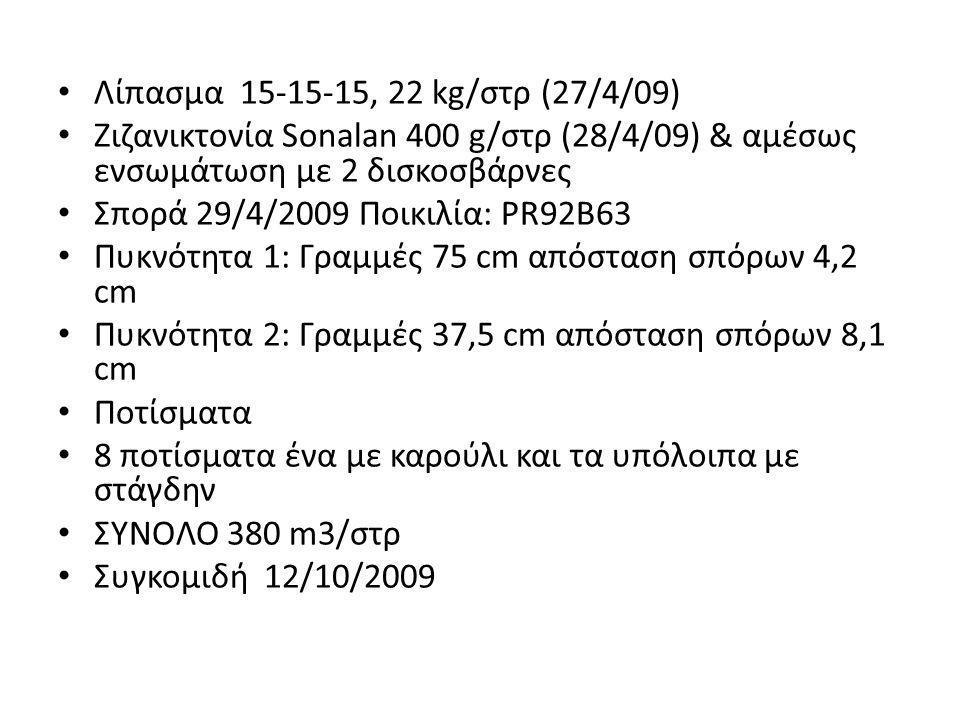Λίπασμα 15-15-15, 22 kg/στρ (27/4/09) Ζιζανικτονία Sonalan 400 g/στρ (28/4/09) & αμέσως ενσωμάτωση με 2 δισκοσβάρνες.