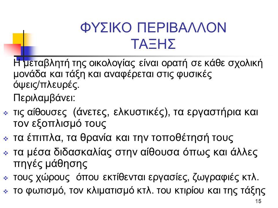ΦYΣIKO ΠEPIBAΛΛON TAΞHΣ