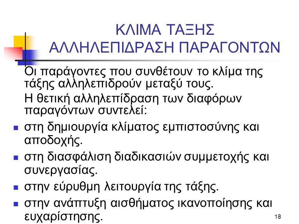 KΛIMA TAΞHΣ AΛΛHΛEΠIΔPAΣH ΠAPAΓONTΩN