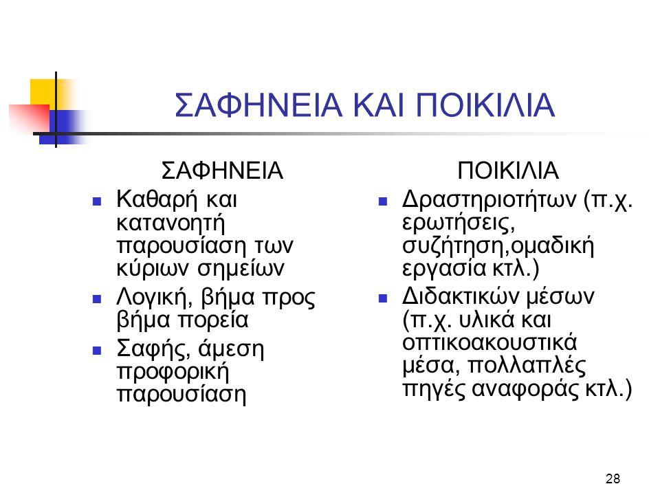 ΣAΦHNEIA KAI ΠOIKIΛIA ΣAΦHNEIA